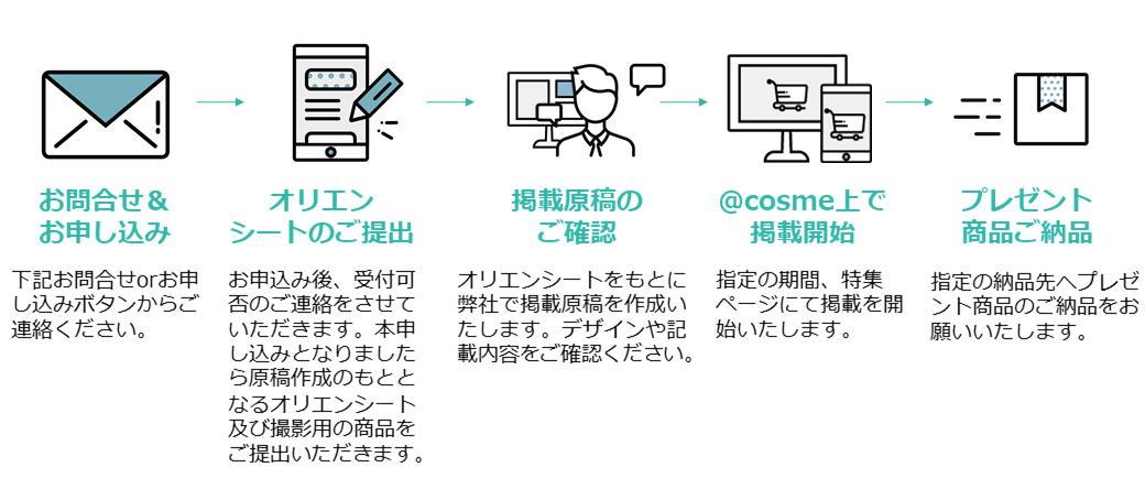 【渡邊さん修正】プレゼント連合流れver1.1