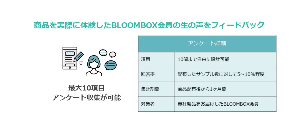 アフィリエイト(BLOOMBOXアンケート)