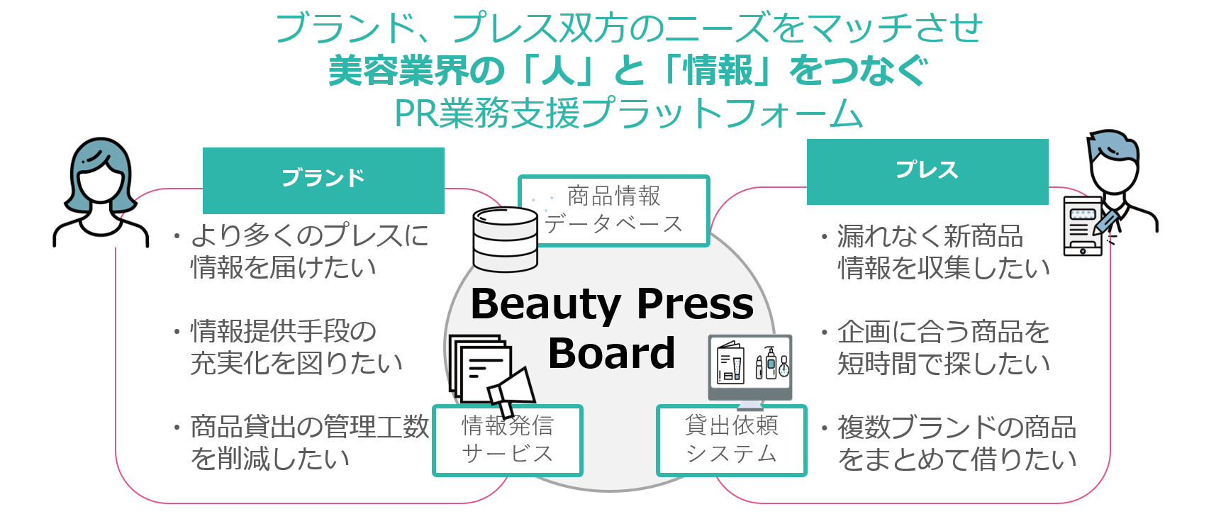beautypressboard_1