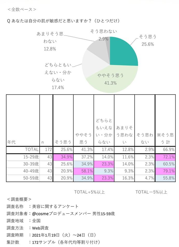 202102_グラフブログ用-03