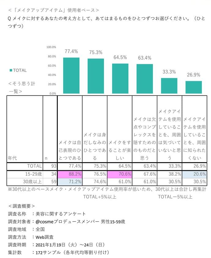 202102_グラフブログ用-05