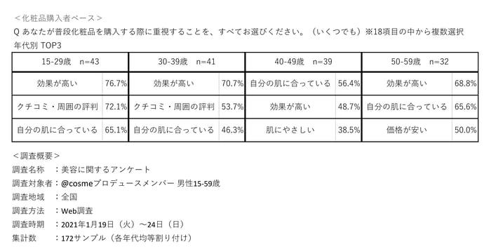 202102_グラフブログ用-06