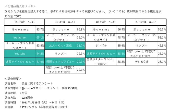 202102_グラフブログ用-08