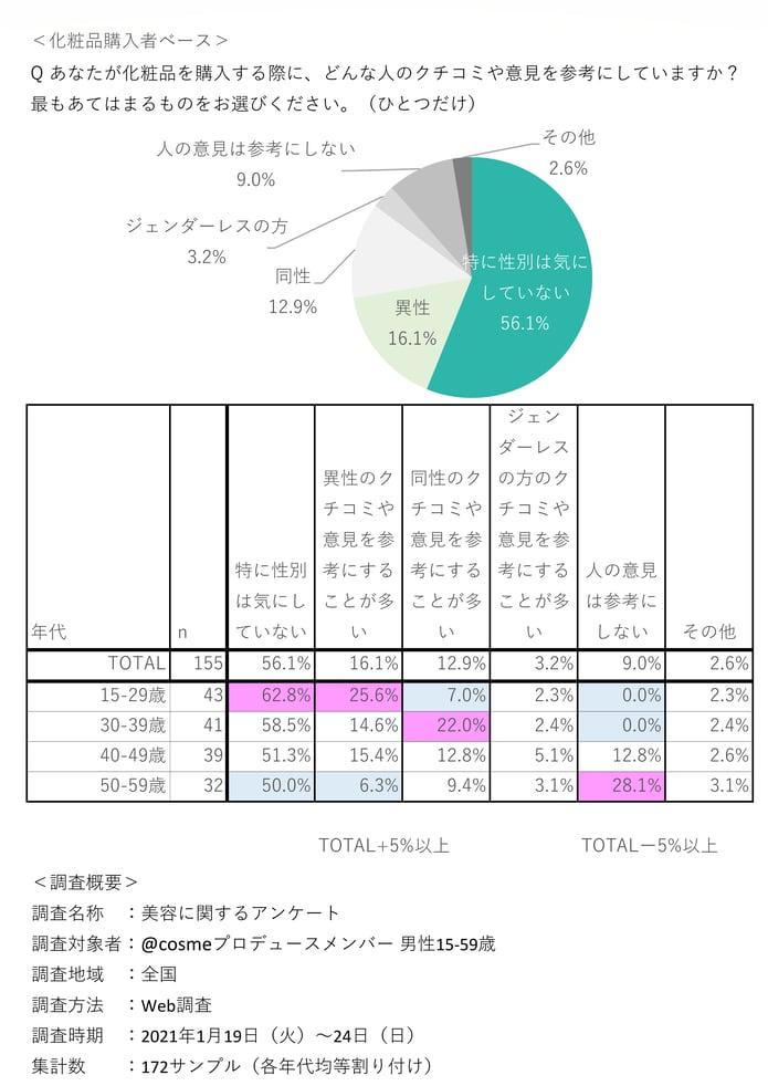 202102_グラフブログ用-09