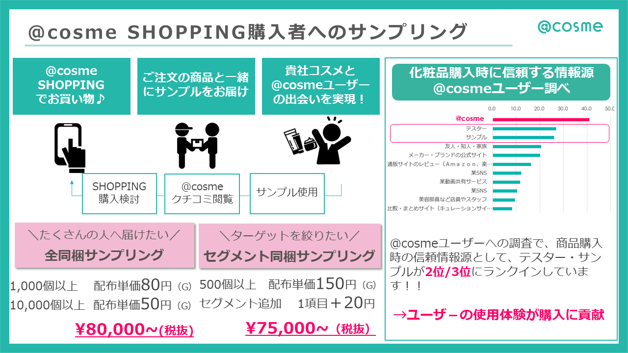 @cosme SHOPPING 同梱サンプリング