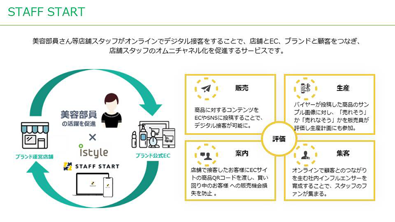 STAFF-START_01
